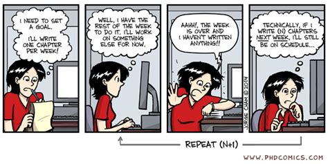 Epistemological Thesis by Phd Comics On Schedule