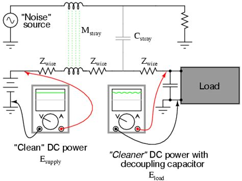 capacitors in a dc circuit lessons in electric circuits volume ii ac chapter 8