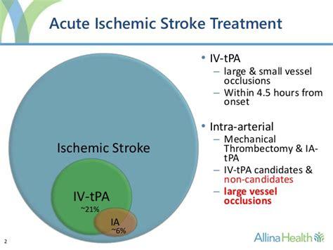 Herbal Carefor Stroke neurointerventional treatment of acute stroke in 2015 at abbott