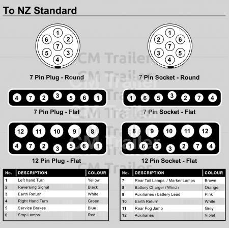 typical trailer wiring diagram cm trailer parts new