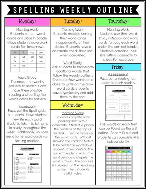 best 25 spelling practice ideas second grade reading for your best 25 2nd