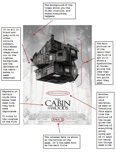 Cabin In The Woods Analysis by Media Studies Trailer September 2012