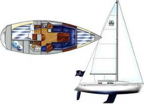 Modern Cabins 6 Dufour Yachts From Arpege To Grand Large Boats Com
