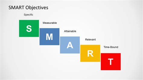 smart analysis template smart objectives slide design for powerpoint slidemodel
