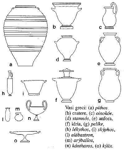 forme vasi greci rappresentazione grafica delle principali tipologie di