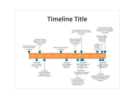 30 Timeline Templates Excel Power Point Word Free Templates For Timelines