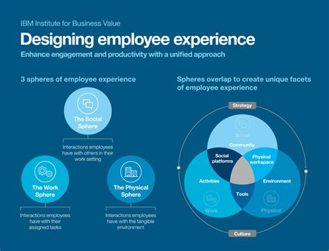 The Abc Of Employee Experience What S In It For Hr   the abc of employee experience what s in it for hr