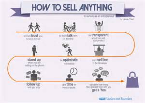 how to make a business sle how to sell anything infographic sell anything infographic list
