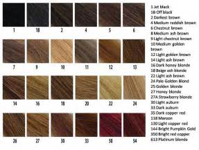 hair color charts for lace wigs