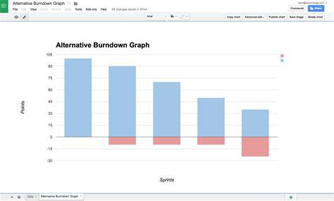 graph template for google docs pie chart template google docs google chart templates
