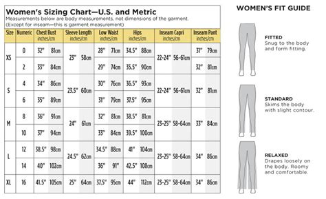 viginal size and types pictures women s fit guide