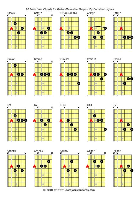 Chord Jazz Guitar Tutorial | 20 basic jazz chords for guitar learn jazz standards