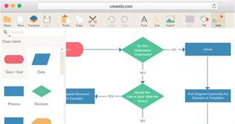 best free home design app for mac process flow app for mac best free home design idea inspiration