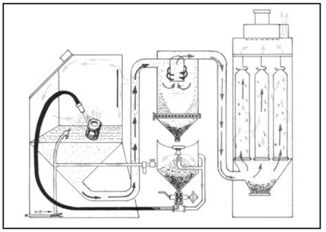 blast cabinet dust collector pressure blast cabinets pressure blasting cabinets