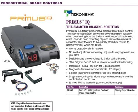 primus iq brake controller wiring diagram wiring diagram