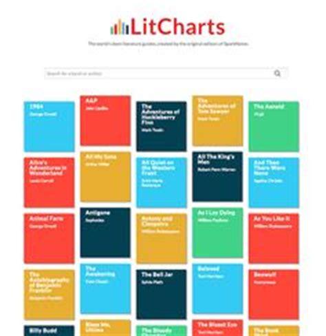 macbeth themes litcharts teaching on pinterest high school english interactive