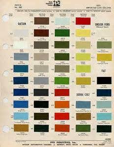 ppg auto paint color chart 2017 2018 best cars reviews
