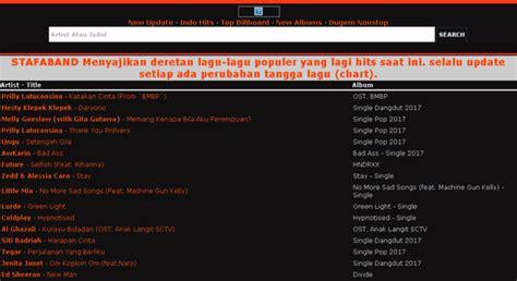stafaband mp3 barat download gratis access stafaband mp3 biz loading