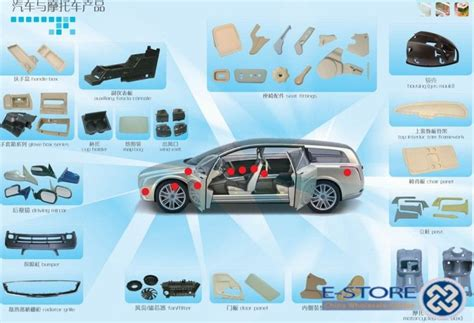Interior Car Parts Names by Lovely Car Interior Parts 5 Exterior Car Part Names