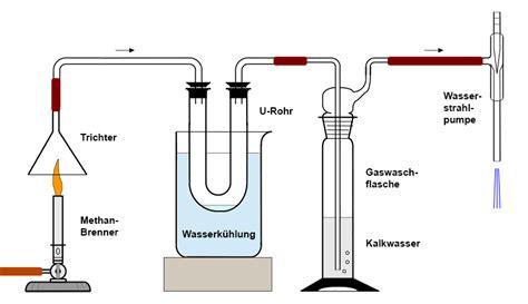 Herstellung Kalkwasser by Der Nachweis Kohlenstoff
