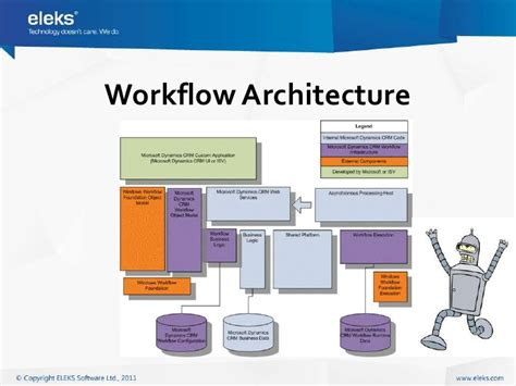 architecture workflow microsoft dynamics crm overview by anatoly kvasnikov