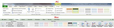 layout excel mac a marketer s guide to table formatting in excel search