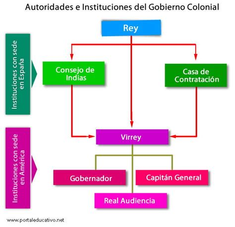 toda la informaci 243 n sobre tankard en colombia factor metal autoridades principales de la municipalidad colonia gobierno y administraci 243 n