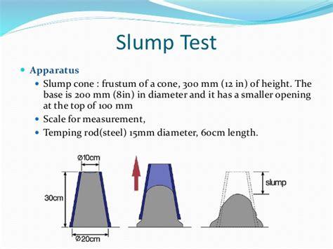 Slump Test civil engineering exams guru slump test for concrete