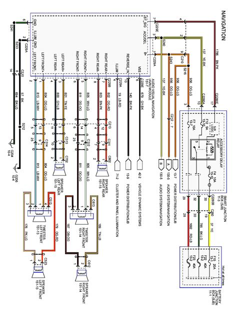 mitsubishi triton stereo wiring diagram k