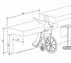 Ada Kitchen Sink Requirements Ada Knee Space At Lavatory Disabilityaccess Bathroomdesign Ada Compliant Design