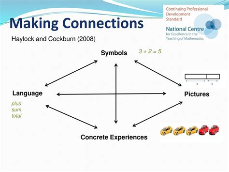 from models to numbers making connections in mathematics bar models a problem solving tool ppt video online download
