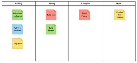 7 Gantt Chart Alternatives To Build In Lucidchart Lucidchart Blog Kanban Board Template Free