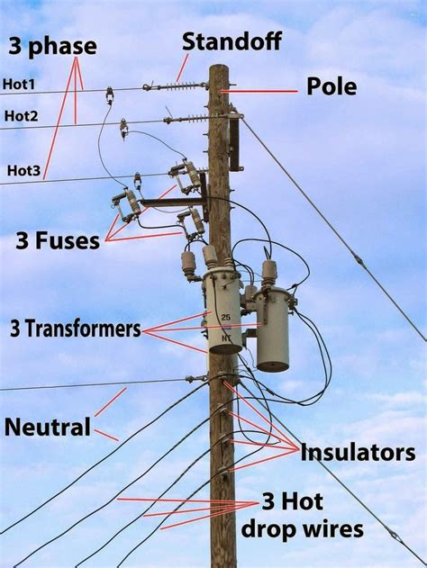 utility transformer wiring diagrams utility free engine