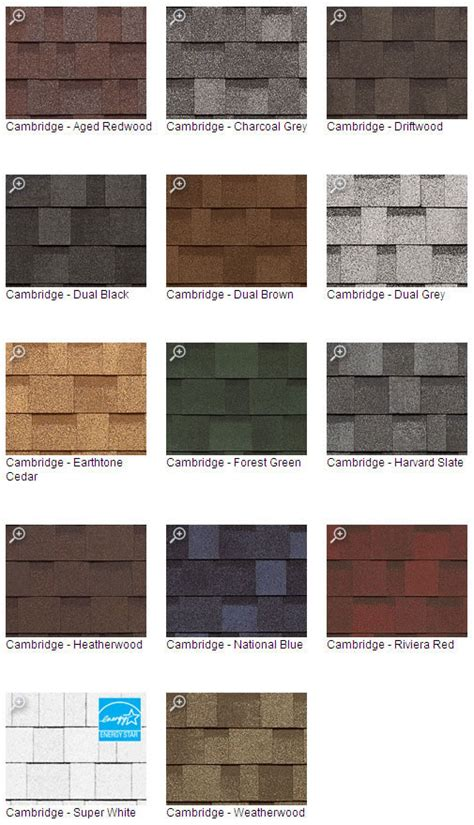 Dual Master Bedroom Floor Plans by Iko Shingles Colors Neiltortorella Com