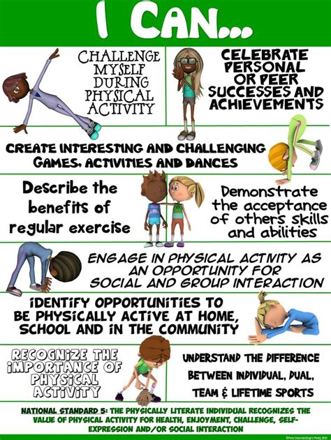 our health educators 171 social health association pe poster quot i can quot statements standard 5 seeing the