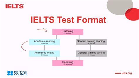 test ielts ielts test format