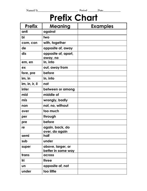5 Letter Words Anchor metric prefix worksheet modaklik education