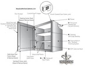 Kitchen Cabinets Specs 750 Maple Cabinet Door Styles And Finishes Maryland Kitchen Cabinets Discount Kitchen