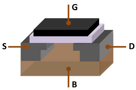 mos transistor back gate what is the mosfet basics working principle and applications