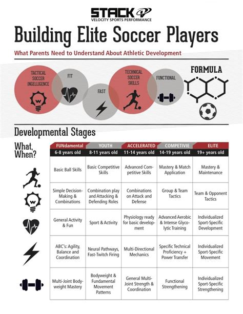 workouts for soccer players in the sport fatare