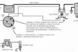 tecumseh engines wiring diagram wedocable