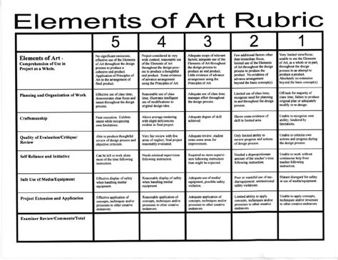 assessment rubrics miss danielle ross