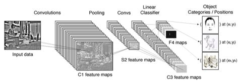 pattern recognition vs deep learning tombone s computer vision blog deep learning vs machine