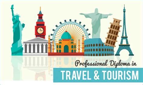 unit  tourist destination assignment sample locus