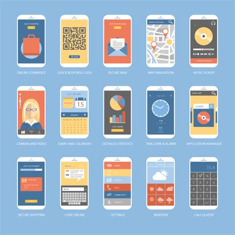mobile interface design 6 necessary elements for designing a mobile app ui