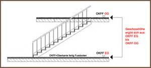 treppen konfigurator treppenkonfigurator l 252 neburg treppe selber konfigurieren