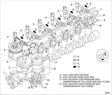 7 3 powerstroke ipr valve location 7 free engine image for user manual