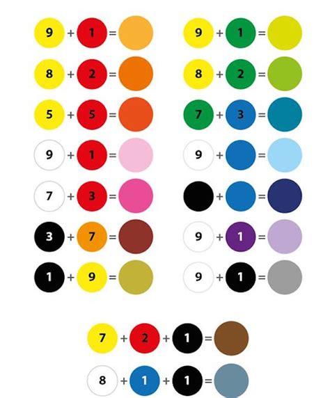tavole dei colori idropitture colori primari e secondari www