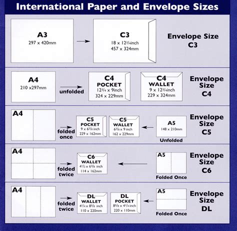 printable envelope size chart envelope sizes dl inches pictures