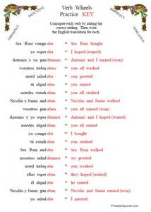 verb wheels 2 imperfect tense printable spanish
